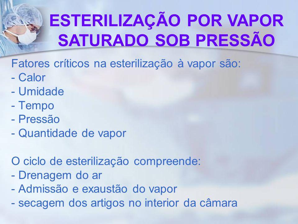 Fatores críticos na esterilização à vapor são: - Calor - Umidade - Tempo - Pressão - Quantidade de vapor O ciclo de esterilização compreende: - Drenag