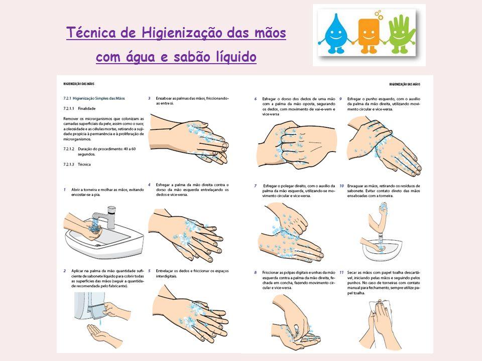 Técnica de Higienização das mãos com água e sabão líquido