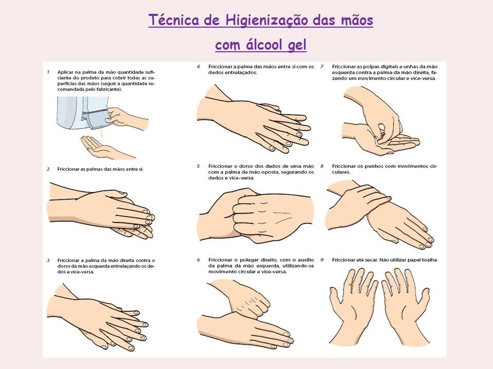 Técnica de Higienização das mãos com álcool gel