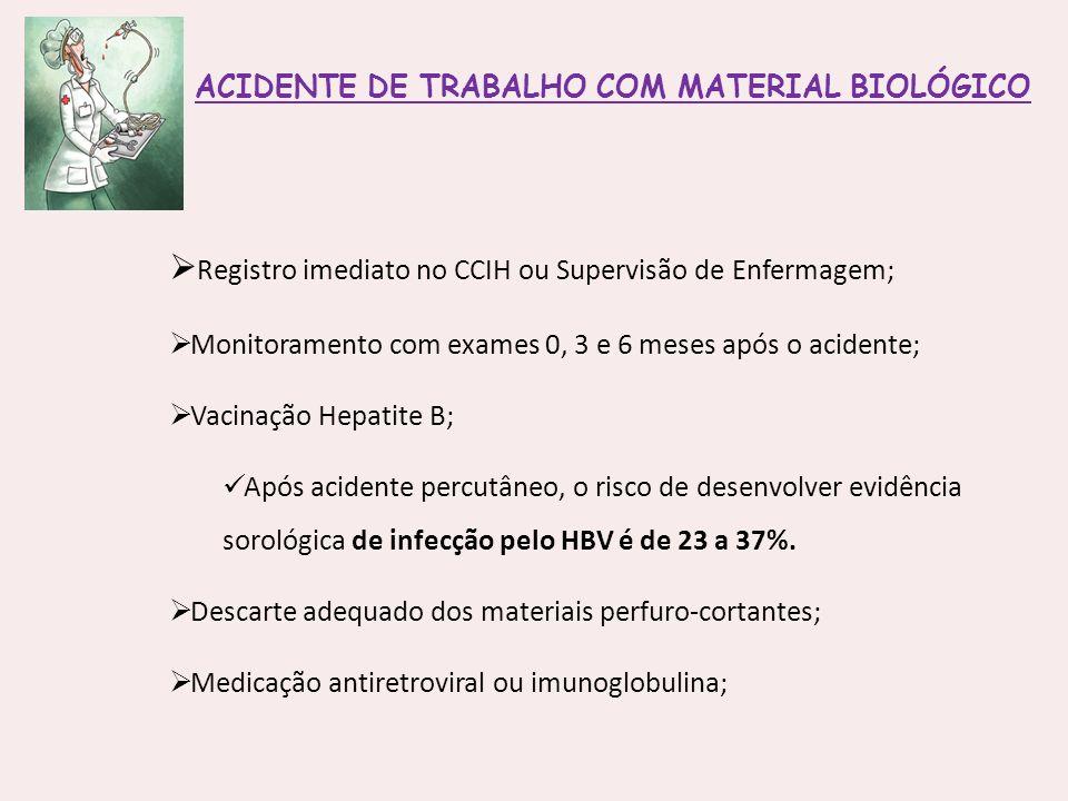 ACIDENTE DE TRABALHO COM MATERIAL BIOLÓGICO Registro imediato no CCIH ou Supervisão de Enfermagem; Monitoramento com exames 0, 3 e 6 meses após o acid