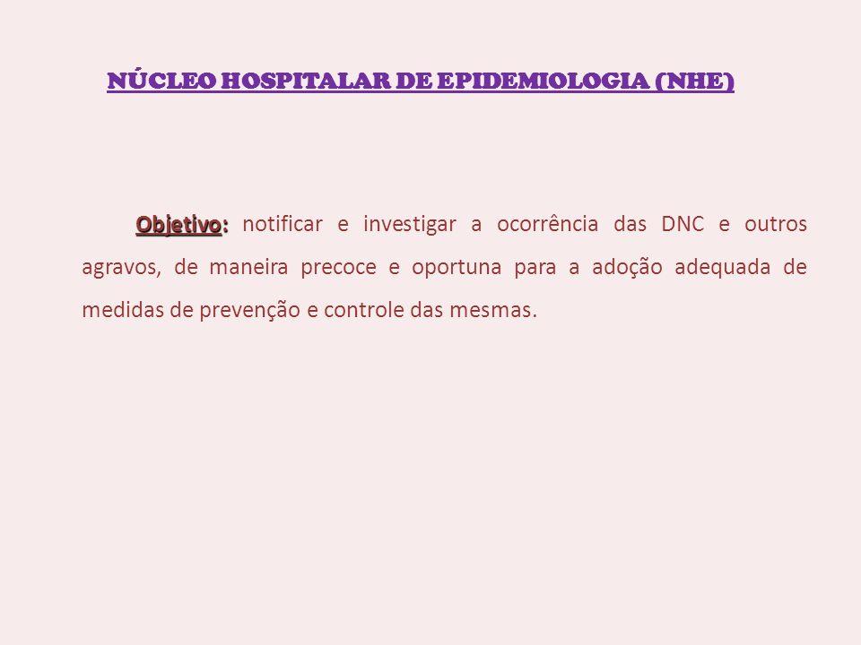 NÚCLEO HOSPITALAR DE EPIDEMIOLOGIA (NHE) Objetivo: Objetivo: notificar e investigar a ocorrência das DNC e outros agravos, de maneira precoce e oportu