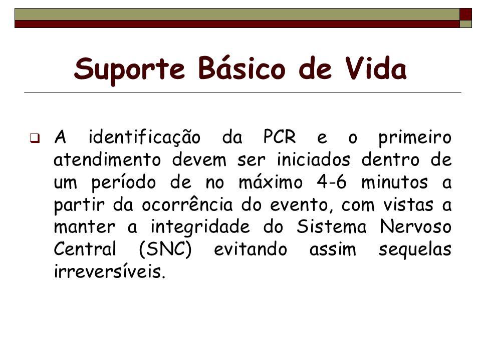 Suporte Básico de Vida A identificação da PCR e o primeiro atendimento devem ser iniciados dentro de um período de no máximo 4-6 minutos a partir da o