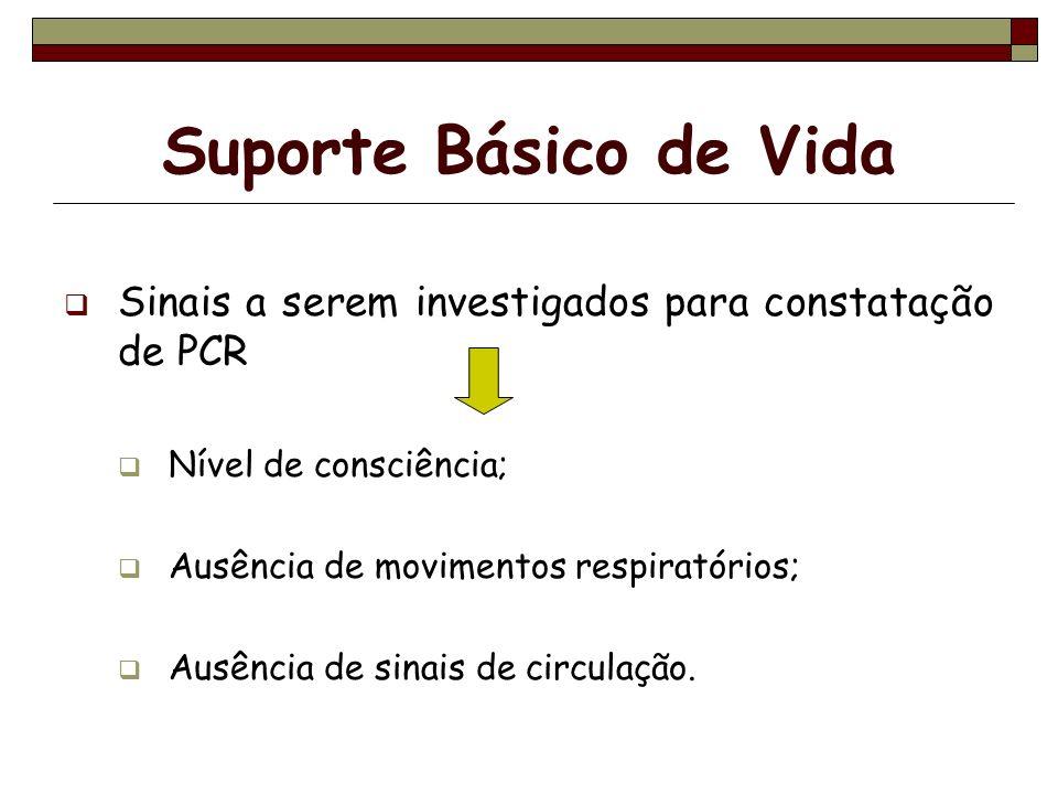 Suporte Básico de Vida Sinais a serem investigados para constatação de PCR Nível de consciência; Ausência de movimentos respiratórios; Ausência de sin