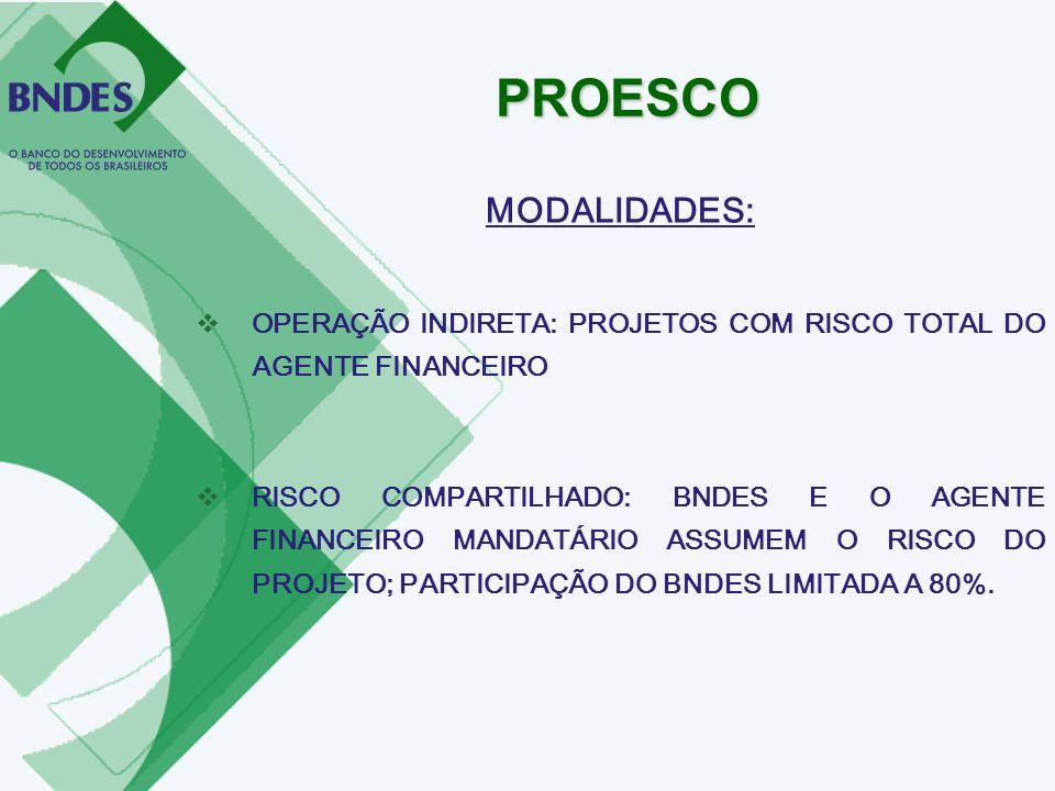 PROESCO MODALIDADES: OPERAÇÃO INDIRETA: PROJETOS COM RISCO TOTAL DO AGENTE FINANCEIRO RISCO COMPARTILHADO: BNDES E O AGENTE FINANCEIRO MANDATÁRIO ASSU