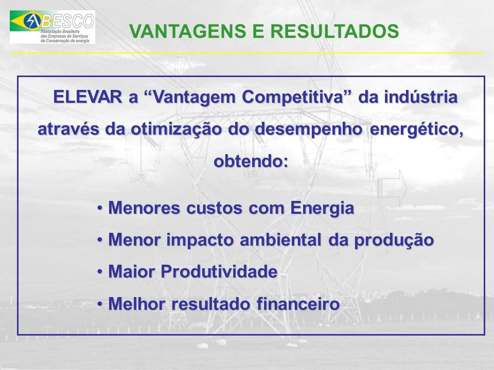 VANTAGENS E RESULTADOS ELEVAR a Vantagem Competitiva da indústria através da otimização do desempenho energético, obtendo: ELEVAR a Vantagem Competiti