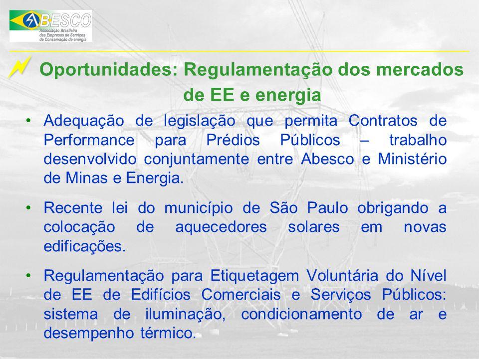Adequação de legislação que permita Contratos de Performance para Prédios Públicos – trabalho desenvolvido conjuntamente entre Abesco e Ministério de
