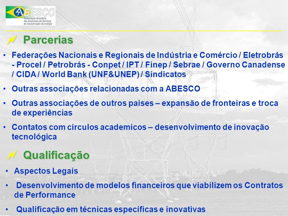 Parcerias Parcerias Federações Nacionais e Regionais de Indústria e Comércio / Eletrobrás - Procel / Petrobrás - Conpet / IPT / Finep / Sebrae / Gover