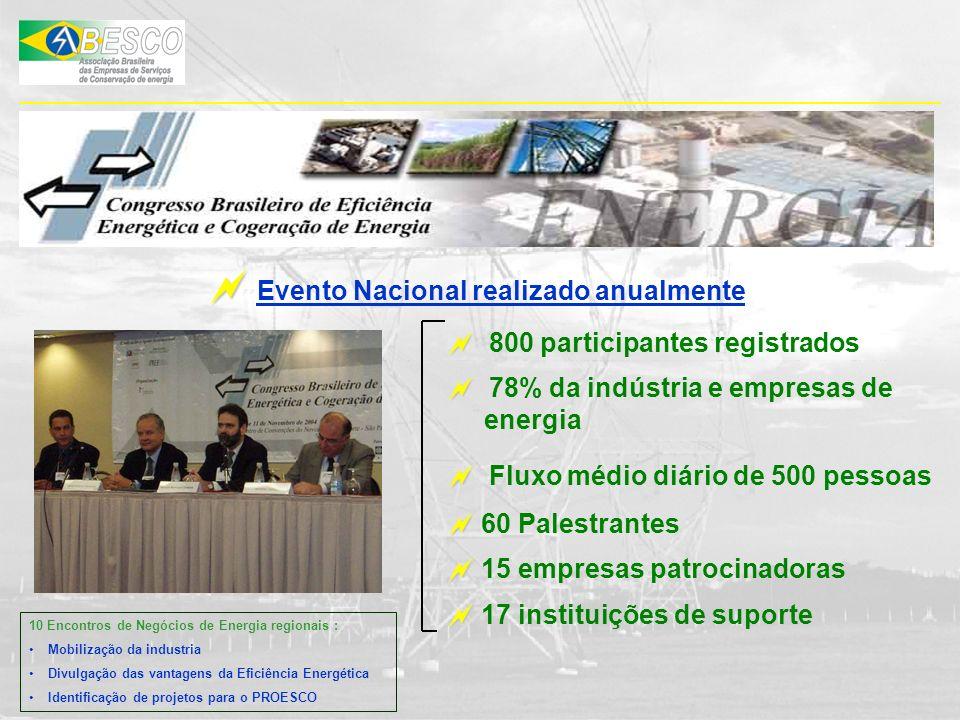 800 participantes registrados Fluxo médio diário de 500 pessoas 15 empresas patrocinadoras 17 instituições de suporte Evento Nacional realizado anualm