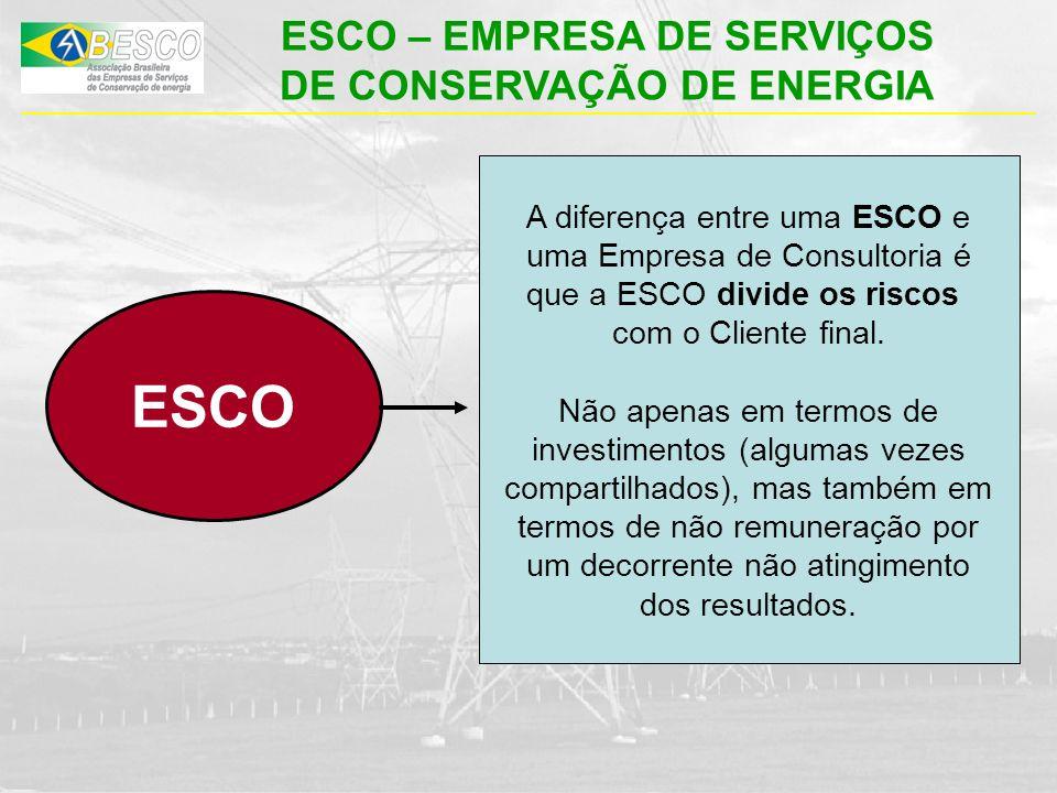 ESCO – EMPRESA DE SERVIÇOS DE CONSERVAÇÃO DE ENERGIA ESCO A diferença entre uma ESCO e uma Empresa de Consultoria é que a ESCO divide os riscos com o