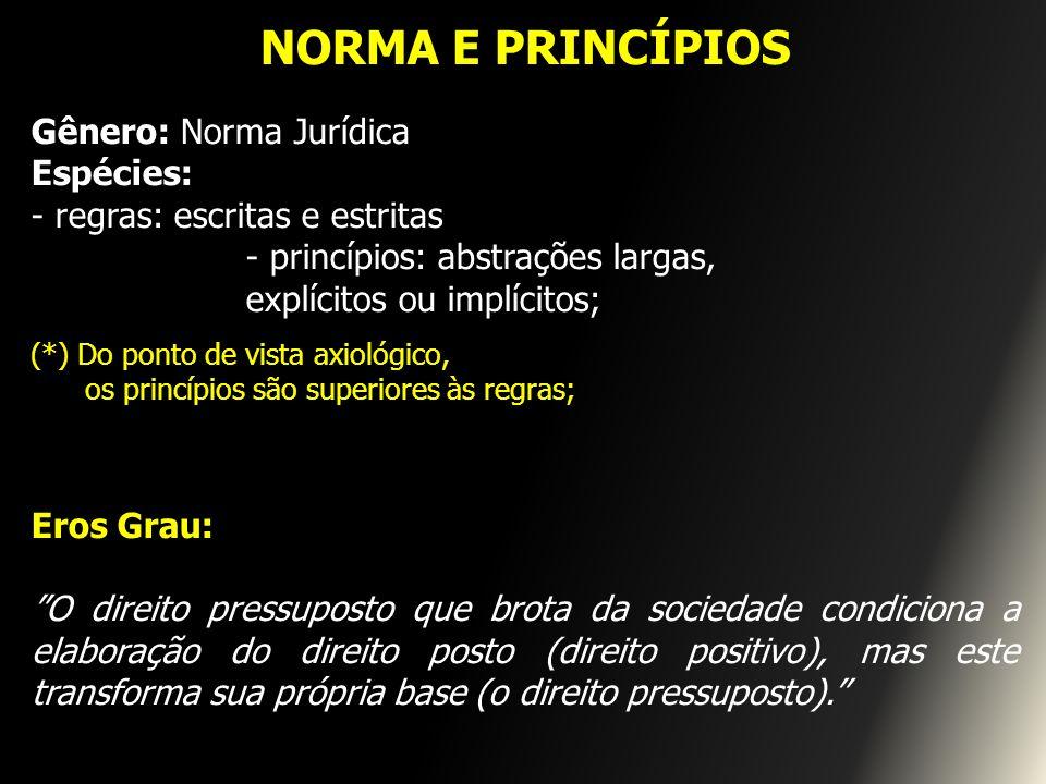 NORMA E PRINCÍPIOS Gênero: Norma Jurídica Espécies: - regras: escritas e estritas - princípios: abstrações largas, explícitos ou implícitos; (*) Do po
