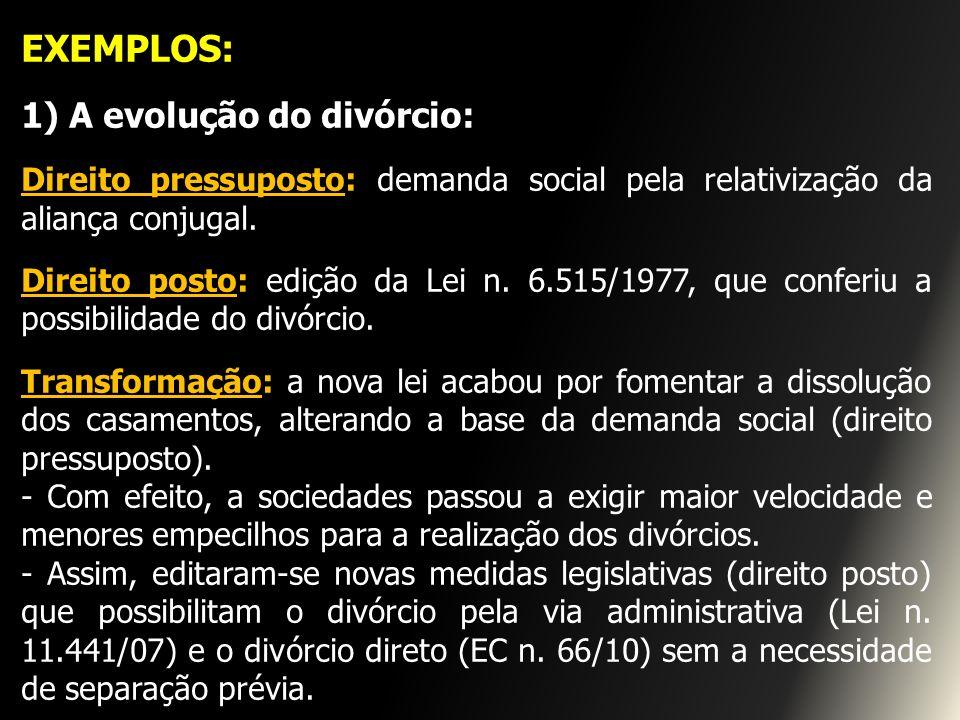 EXEMPLOS: 1) A evolução do divórcio: Direito pressuposto: demanda social pela relativização da aliança conjugal. Direito posto: edição da Lei n. 6.515