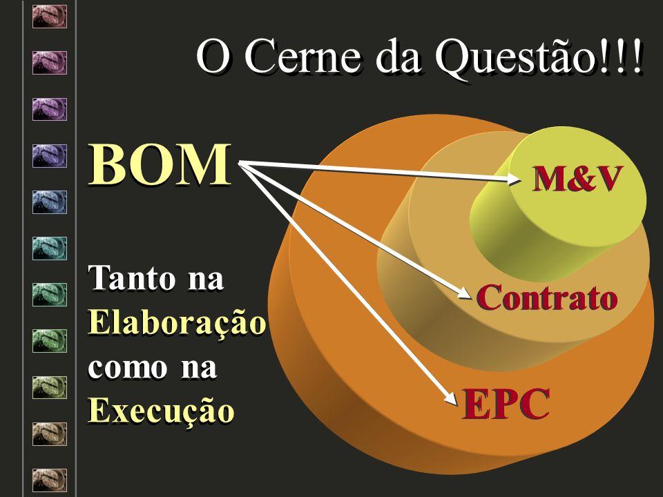 EPC Contrato O Cerne da Questão!!! BOM M&V Tanto na Elaboração como na Execução