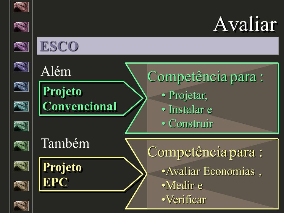 Avaliar Além Também Competência para : Projetar, Projetar, Instalar e Instalar e Construir Construir Competência para : Avaliar Economias,Avaliar Econ