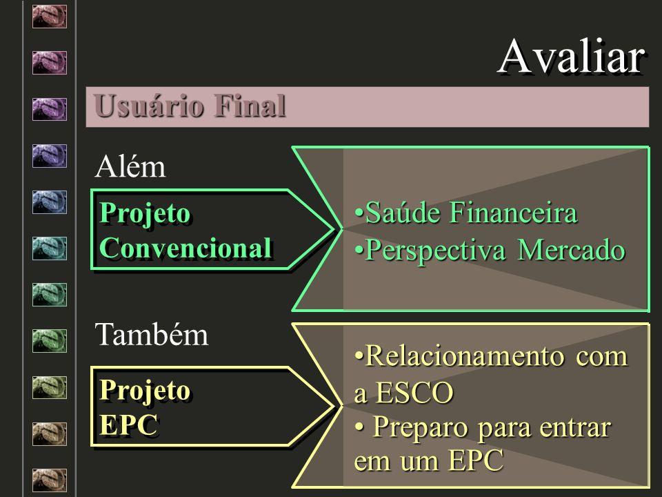 Avaliar Além Também Usuário Final Projeto Convencional Projeto EPC Projeto EPC Saúde FinanceiraSaúde Financeira Perspectiva MercadoPerspectiva Mercado