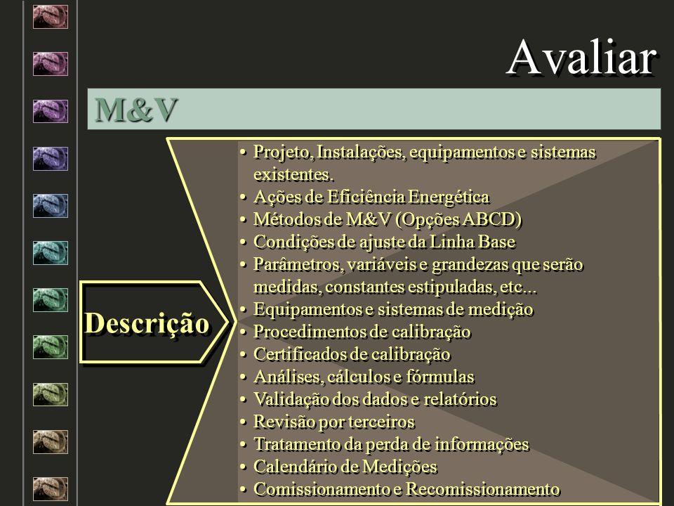 Avaliar M&V Projeto, Instalações, equipamentos e sistemas existentes. Ações de Eficiência Energética Métodos de M&V (Opções ABCD) Condições de ajuste