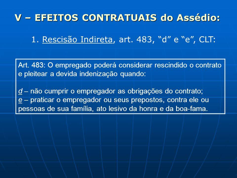 V – EFEITOS CONTRATUAIS do Assédio: 1. Rescisão Indireta, art. 483, d e e, CLT: Art. 483: O empregado poderá considerar rescindido o contrato e pleite