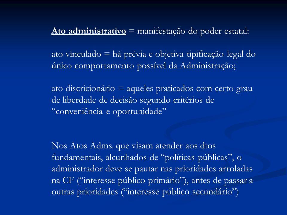 Ato administrativo = manifestação do poder estatal: ato vinculado = há prévia e objetiva tipificação legal do único comportamento possível da Administ