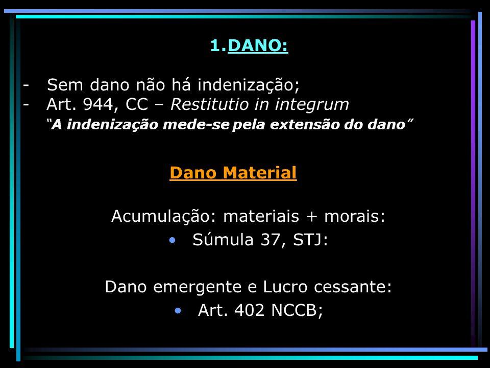 DIRETRIZ CONSTITUCIONAL do DANO MORAL: - Art.1o, III (dignidade da pessoa humana) - Art.