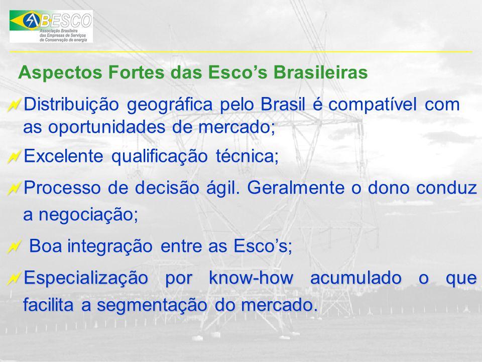 Aspectos Fortes das Escos Brasileiras Distribuição geográfica pelo Brasil é compatível com as oportunidades de mercado; Excelente qualificação técnica