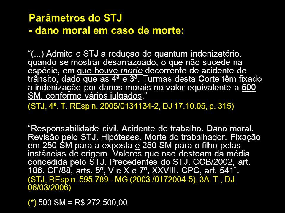 Parâmetros do STJ - dano moral em caso de morte: (...) Admite o STJ a redução do quantum indenizatório, quando se mostrar desarrazoado, o que não suce