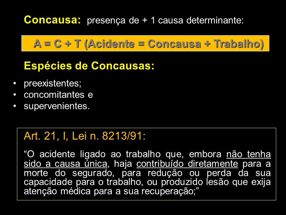 Concausa: presença de + 1 causa determinante: Espécies de Concausas: preexistentes; concomitantes e supervenientes. Art. 21, I, Lei n. 8213/91: O acid