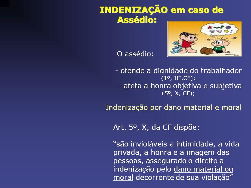 INDENIZAÇÃO em caso de Assédio: Assédio: O assédio: - ofende a dignidade do trabalhador (1º, III,CF); - afeta a honra objetiva e subjetiva (5º, X, CF)