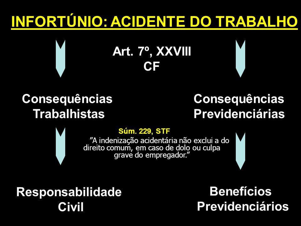 Qualificação do perito judicial - Para insalubridade ou periculosidade, o art.