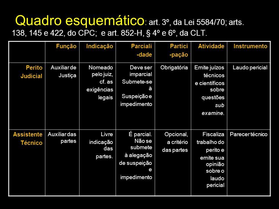 Quadro esquemático : art. 3º, da Lei 5584/70; arts. 138, 145 e 422, do CPC; e art. 852-H, § 4º e 6º, da CLT. FunçãoIndicaçãoParciali -dade Partici -pa