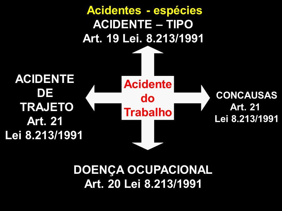 Acidente do Trabalho Acidentes - espécies ACIDENTE – TIPO Art. 19 Lei. 8.213/1991 DOENÇA OCUPACIONAL Art. 20 Lei 8.213/1991 ACIDENTE DE TRAJETO Art. 2