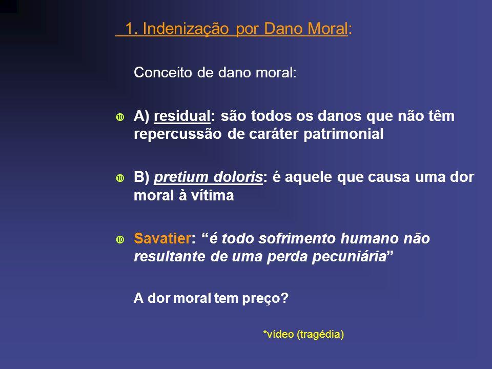 1. Indenização por Dano Moral: Conceito de dano moral: A) residual: são todos os danos que não têm repercussão de caráter patrimonial B) pretium dolor