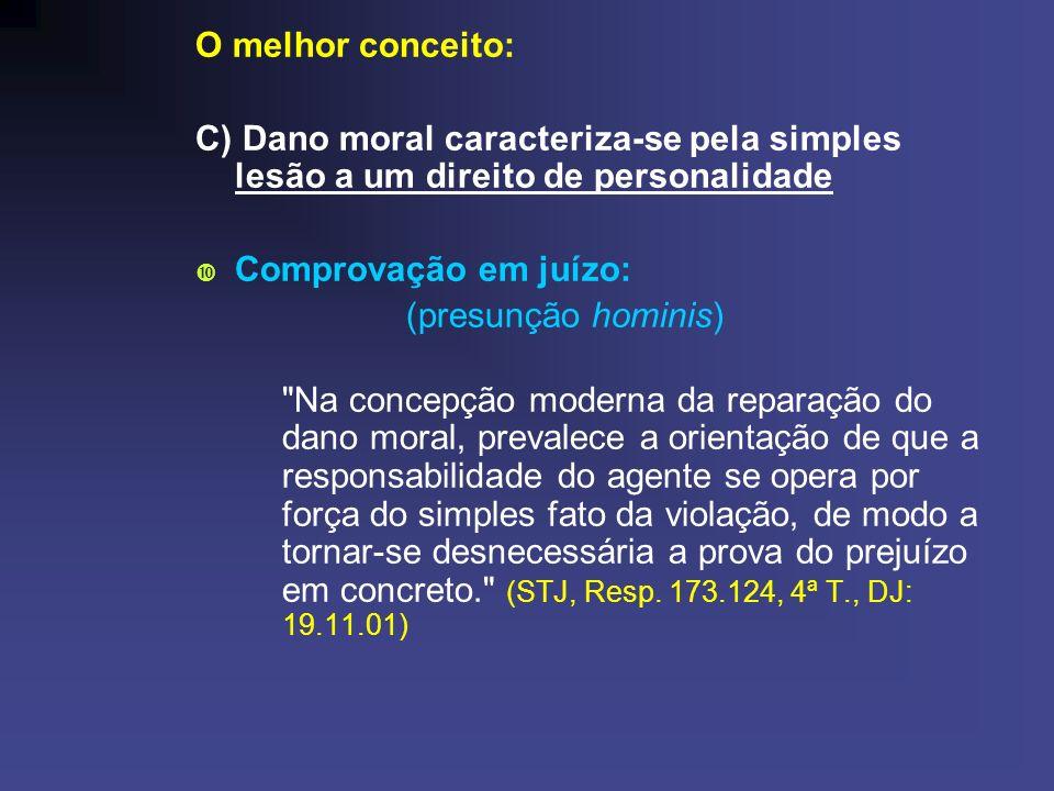 O melhor conceito: C) Dano moral caracteriza-se pela simples lesão a um direito de personalidade Comprovação em juízo: (presunção hominis)