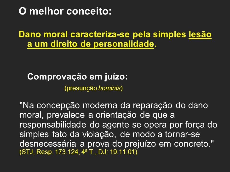 O melhor conceito: Dano moral caracteriza-se pela simples lesão a um direito de personalidade. Comprovação em juízo: (presunção hominis)
