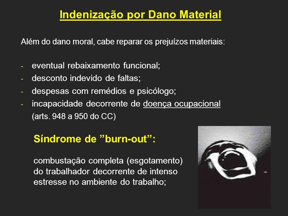 Indenização por Dano Material Além do dano moral, cabe reparar os prejuízos materiais: - eventual rebaixamento funcional; - desconto indevido de falta