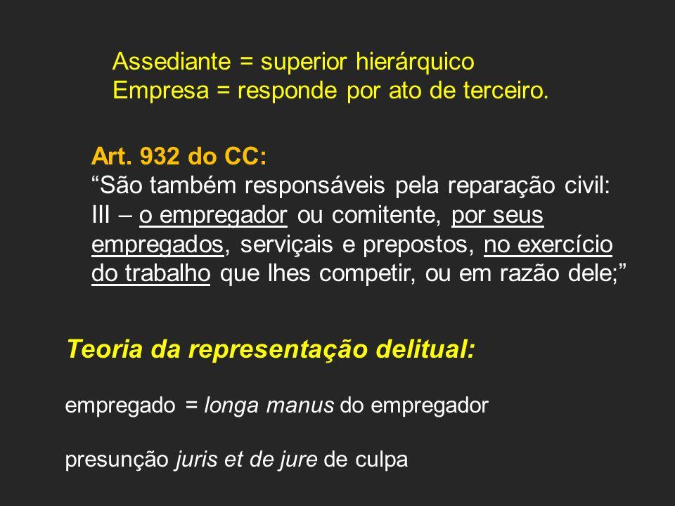 Assediante = superior hierárquico Empresa = responde por ato de terceiro.