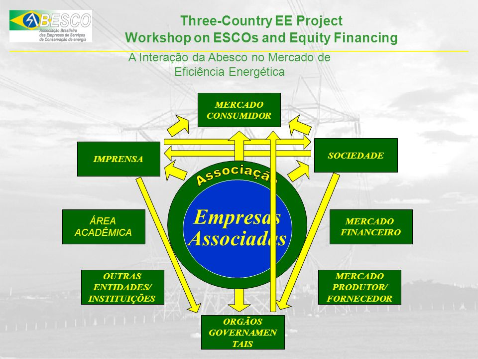 Three-Country EE Project Workshop on ESCOs and Equity Financing Empresas Associadas ORGÃOS GOVERNAMEN TAIS MERCADO CONSUMIDOR SOCIEDADE IMPRENSA ÁREA
