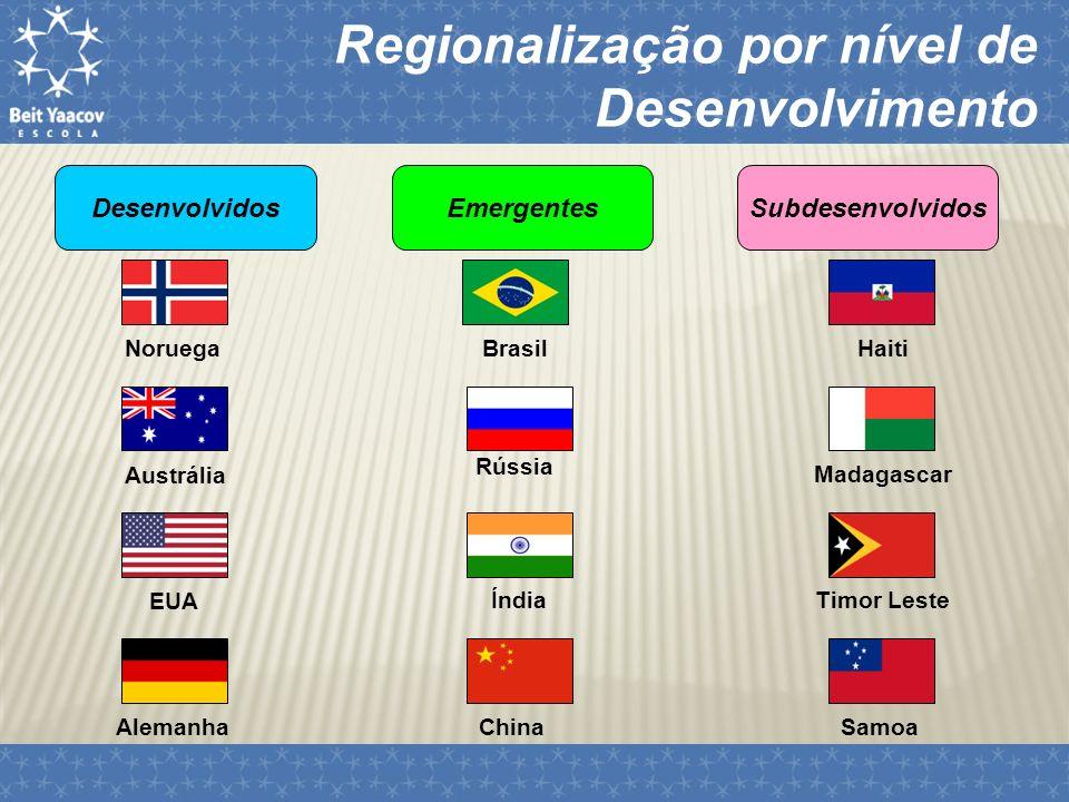 Regionalização por nível de Desenvolvimento Mapa do mundo: Países do Norte – Países do Sul - Não considera a Linha do Equador como divisor entre Norte e Sul - Faz uma divisão SIMBÓLICA entre os países desenvolvidos e países subdesenvolvidos Maior parte dos países desenvolvidos - Hemisfério Norte Maior parte dos países subdesenvolvidos - Hemisfério Sul