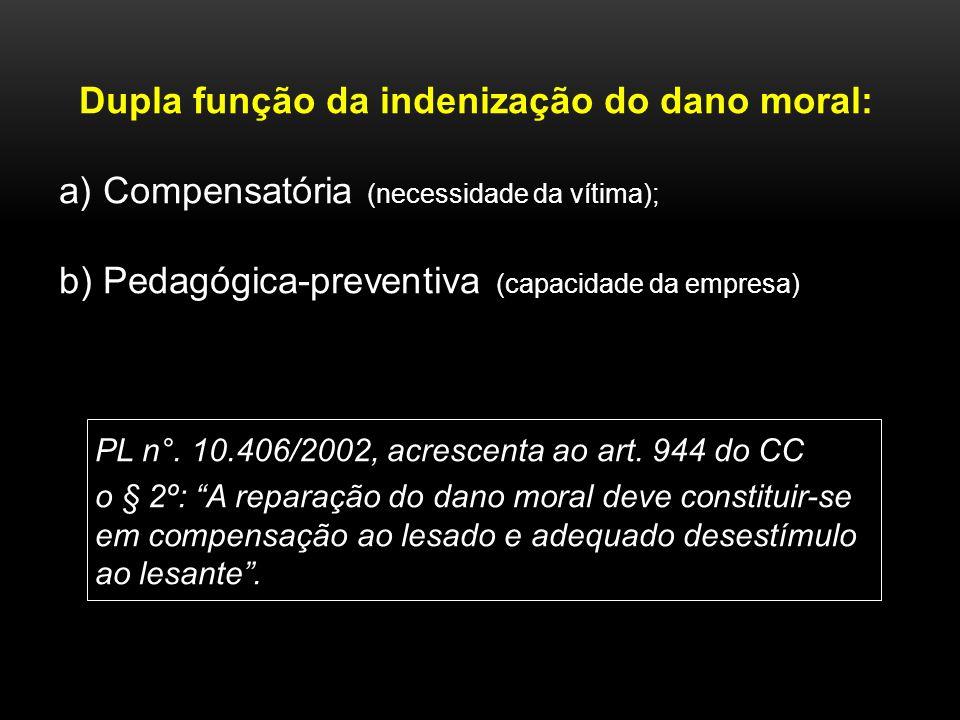 Dupla função da indenização do dano moral: a) Compensatória (necessidade da vítima); b) Pedagógica-preventiva (capacidade da empresa) PL n°.