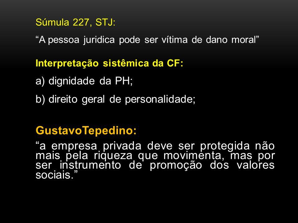 Súmula 227, STJ: A pessoa juridica pode ser vítima de dano moral Interpretação sistêmica da CF: a) dignidade da PH; b) direito geral de personalidade;