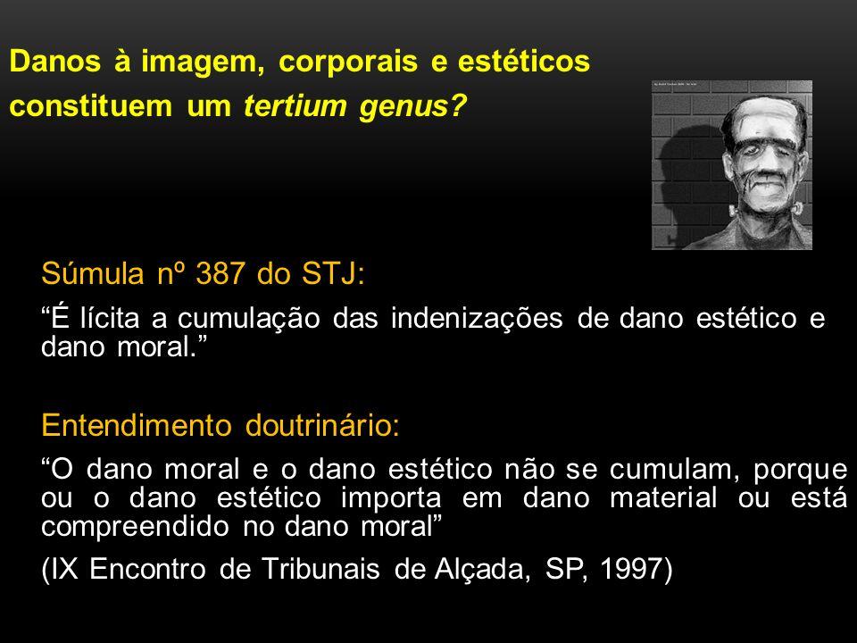 Danos à imagem, corporais e estéticos constituem um tertium genus.