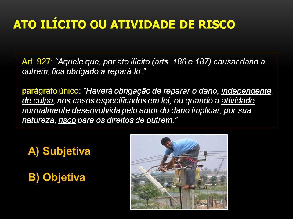 ATO ILÍCITO OU ATIVIDADE DE RISCO Art. 927: Aquele que, por ato ilícito (arts. 186 e 187) causar dano a outrem, fica obrigado a repará-lo. parágrafo ú