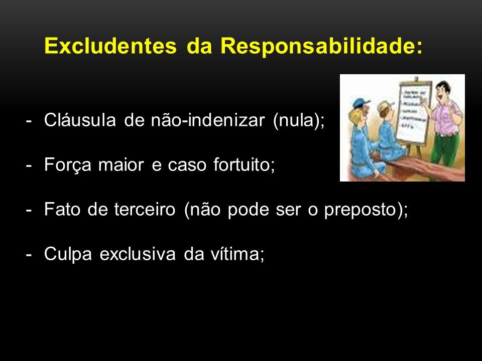 Excludentes da Responsabilidade: -Cláusula de não-indenizar (nula); -Força maior e caso fortuito; -Fato de terceiro (não pode ser o preposto); -Culpa exclusiva da vítima;
