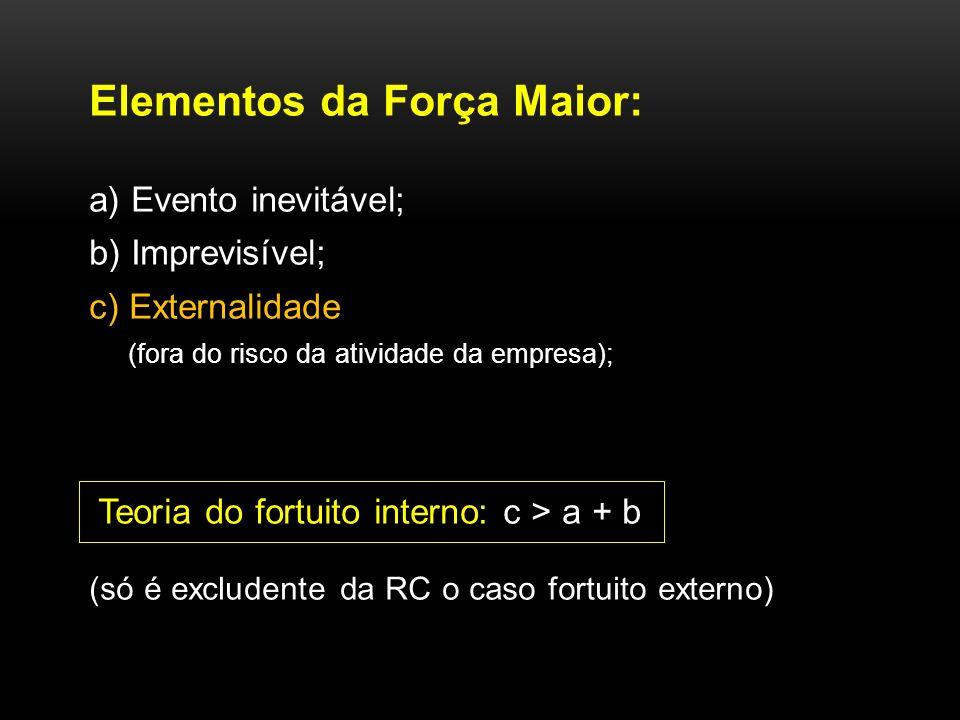 Elementos da Força Maior: a) Evento inevitável; b) Imprevisível; c) Externalidade (fora do risco da atividade da empresa); Teoria do fortuito interno: c > a + b (só é excludente da RC o caso fortuito externo)