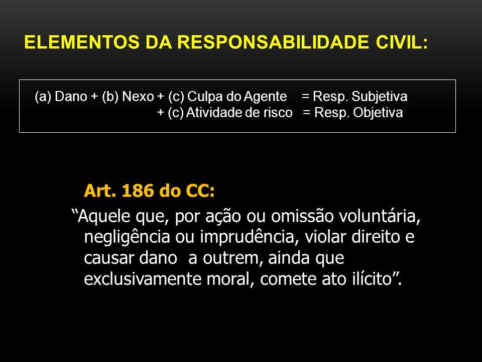 ELEMENTOS DA RESPONSABILIDADE CIVIL: (a) Dano + (b) Nexo + (c) Culpa do Agente = Resp.