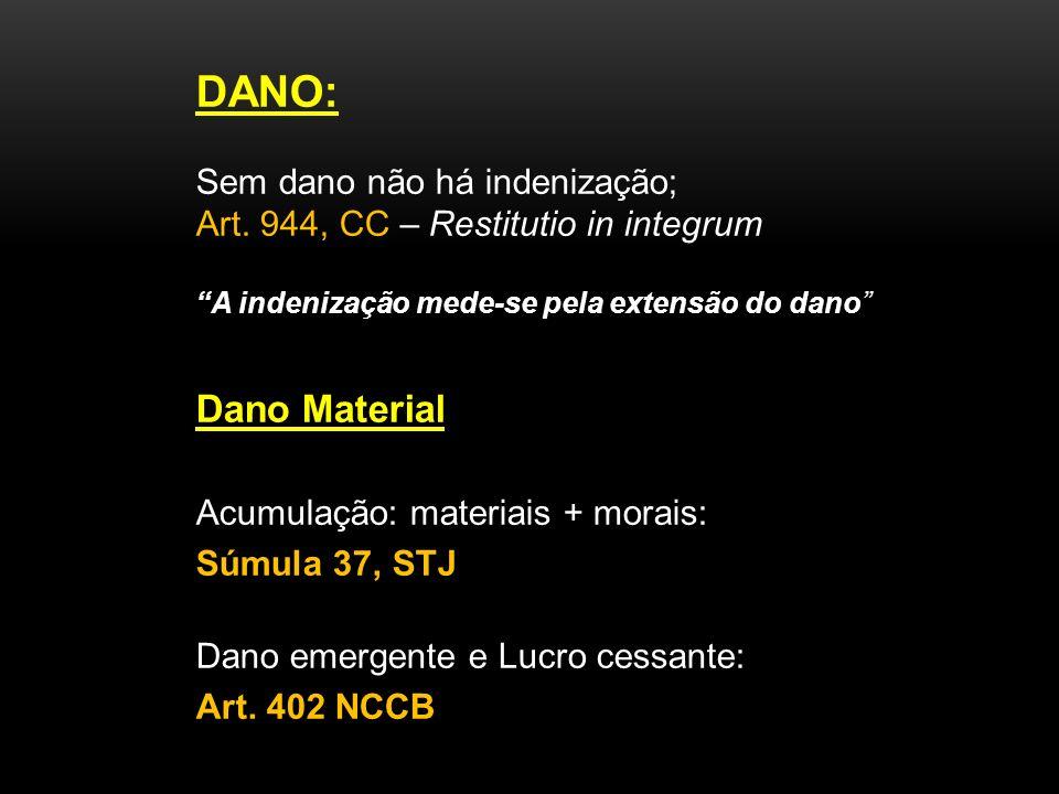 DANO: Sem dano não há indenização; Art. 944, CC – Restitutio in integrum A indenização mede-se pela extensão do dano Dano Material Acumulação: materia