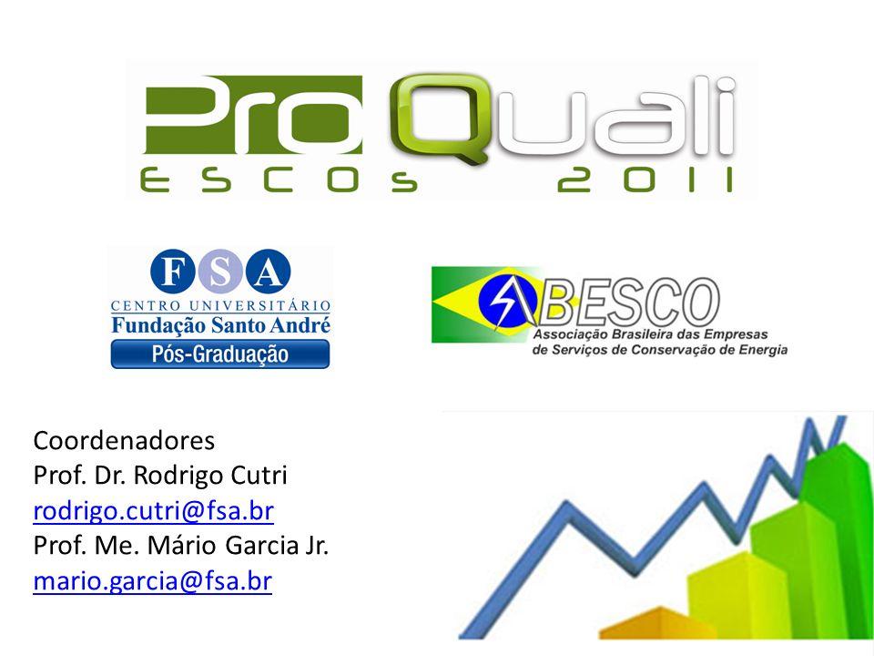Coordenadores Prof. Dr. Rodrigo Cutri rodrigo.cutri@fsa.br Prof. Me. Mário Garcia Jr. mario.garcia@fsa.br