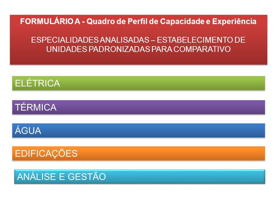 FORMULÁRIO A - Quadro de Perfil de Capacidade e Experiência ESPECIALIDADES ANALISADAS – ESTABELECIMENTO DE UNIDADES PADRONIZADAS PARA COMPARATIVO FORM