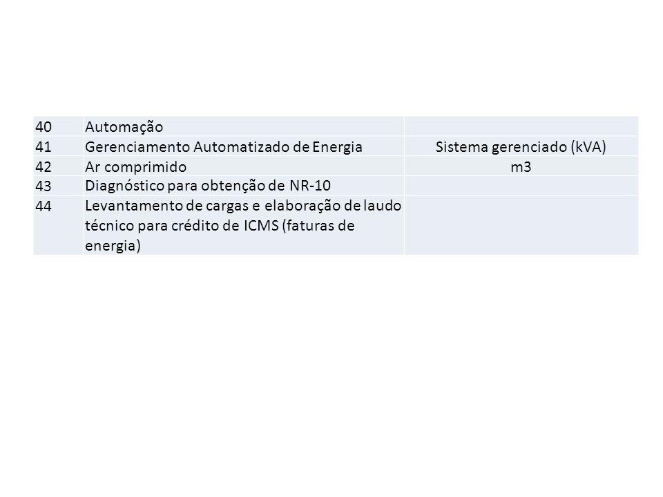 40Automação 41Gerenciamento Automatizado de EnergiaSistema gerenciado (kVA) 42Ar comprimidom3 43Diagnóstico para obtenção de NR-10 44Levantamento de c
