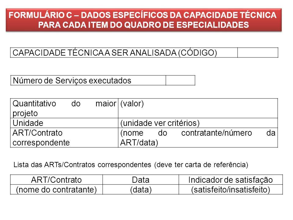 CAPACIDADE TÉCNICA A SER ANALISADA (CÓDIGO) Número de Serviços executados ART/ContratoDataIndicador de satisfação (nome do contratante)(data)(satisfei