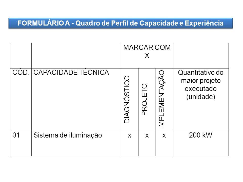 FORMULÁRIO A - Quadro de Perfil de Capacidade e Experiência MARCAR COM X CÓD.CAPACIDADE TÉCNICA DIAGNÓSTICO PROJETO IMPLEMENTAÇÃO Quantitativo do maio