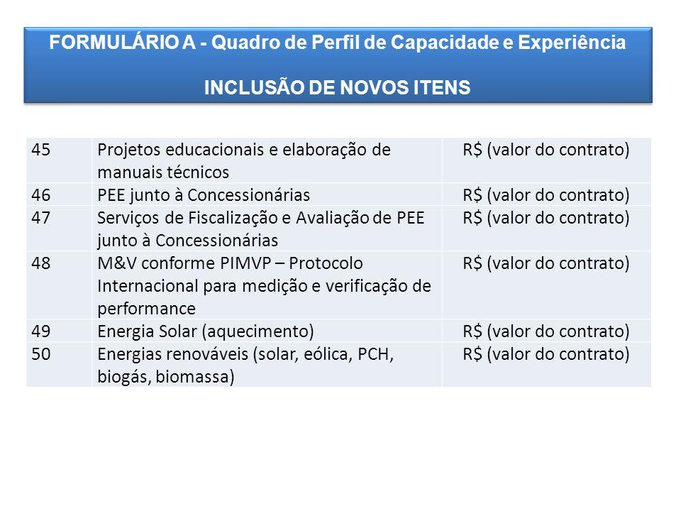 FORMULÁRIO A - Quadro de Perfil de Capacidade e Experiência INCLUSÃO DE NOVOS ITENS FORMULÁRIO A - Quadro de Perfil de Capacidade e Experiência INCLUS